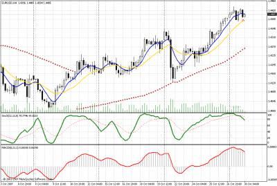 การรีบาวด์ NZD / USD Fizzles เป็นนาที FOMC คาดการณ์การเปลี่ยนแปลงในคำแนะนำ